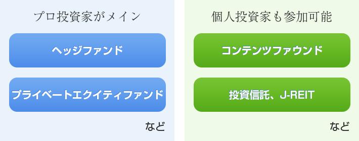 ファンドのイメージ